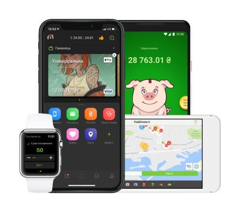 Мобільні додатки <span>ПриватБанку</span>