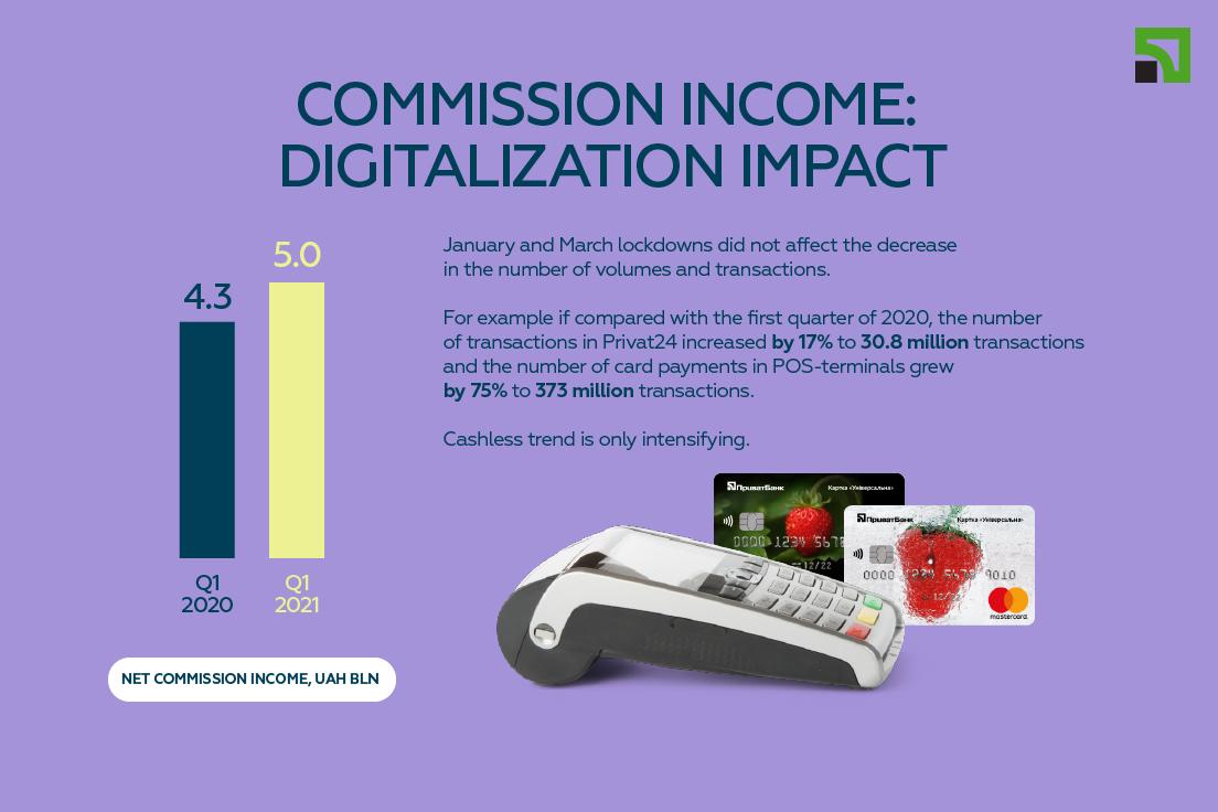 commission income