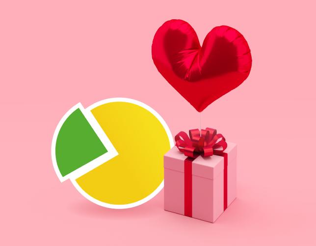 Подарунки до Дня святого Валентина